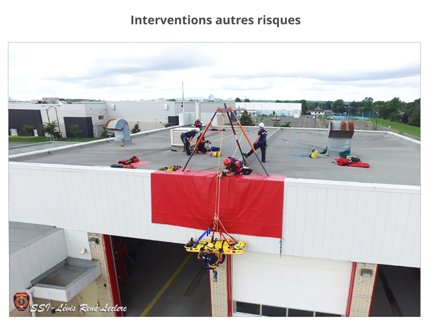Interventions autres risques